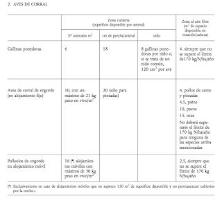 LINK Normativa+Dimensiones instalaciones agrícolas y ganaderas