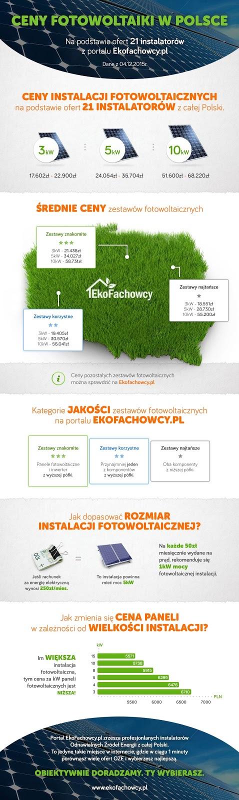 http://ekofachowcy.pl/