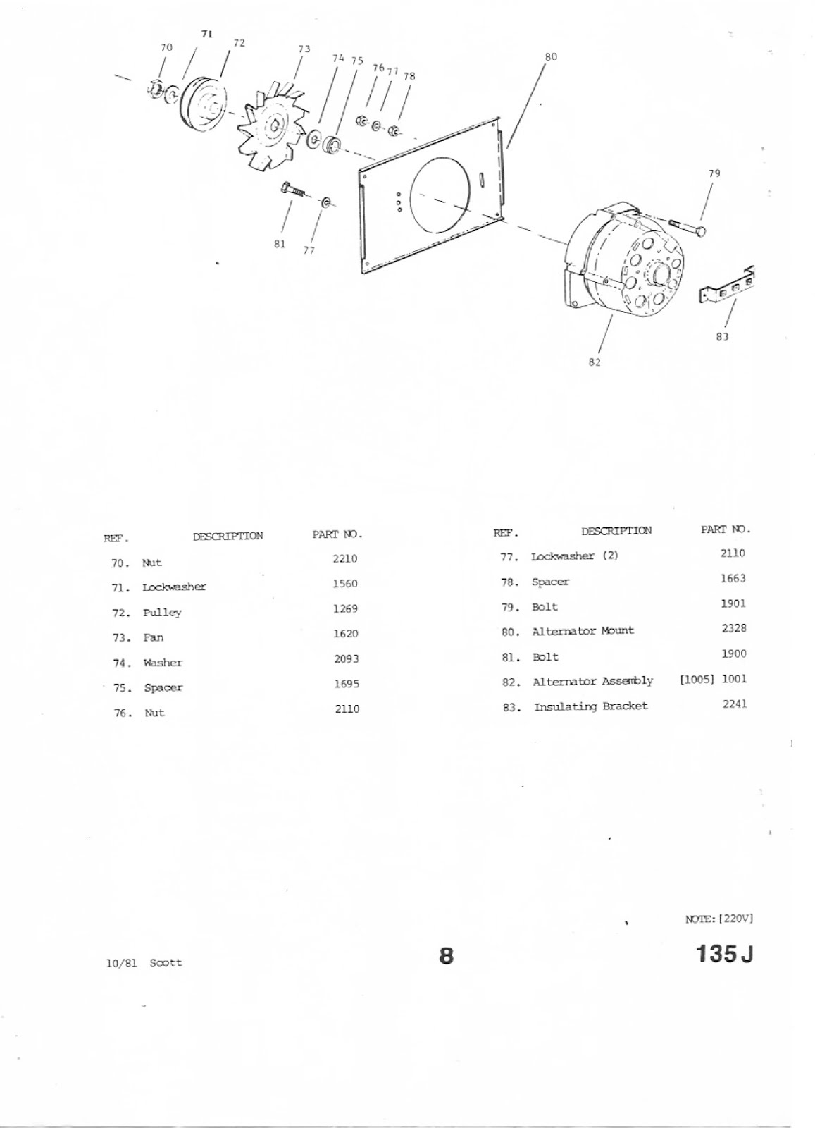 Bruce Teakles Pages Scott Welder Portable 135a Petrol Engine How To Read A Welding Diagram Download The 135 Amp Maintenance Manual As Pdf Document Use This Link