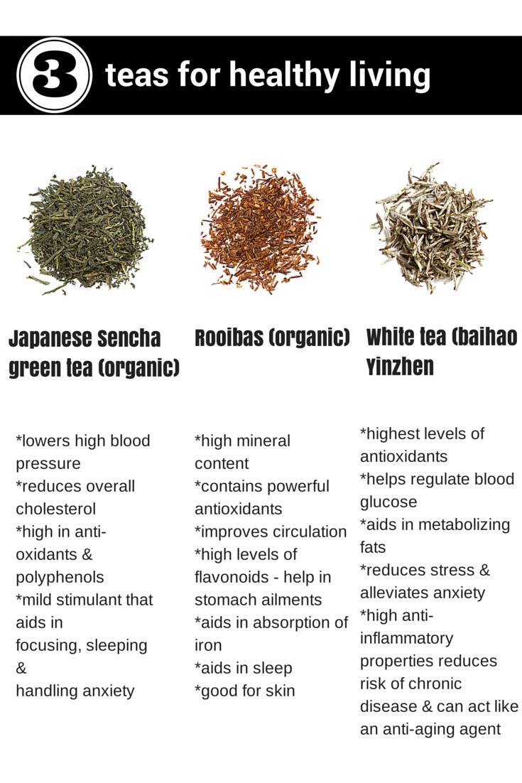 3 teas for healthy living