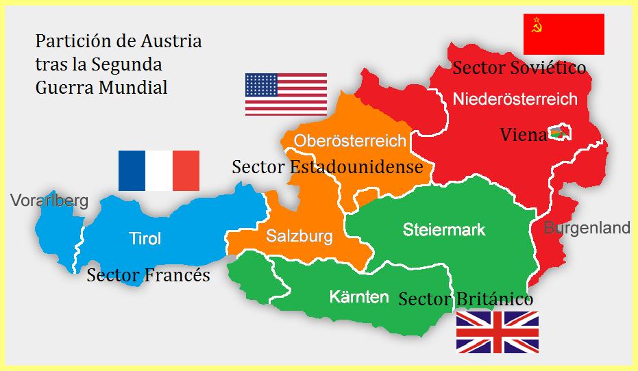 División de Austria tras la Segunda Guerra Mundial