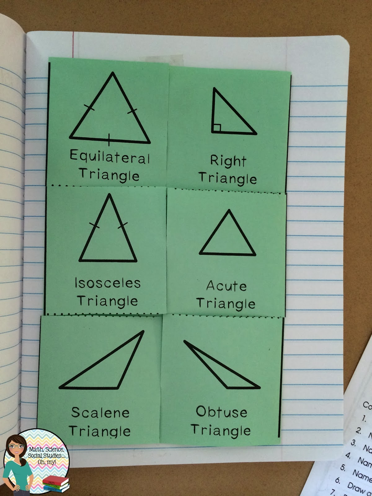 Foldable Friday: Types of Triangles | Technically Speaking ... - photo#18