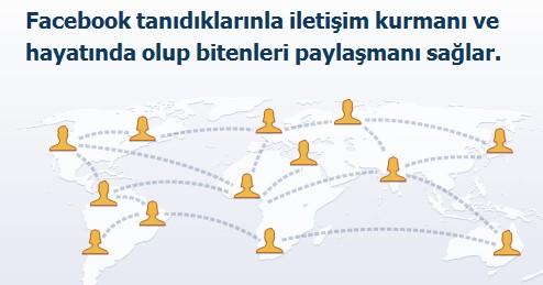 facebook kaydol