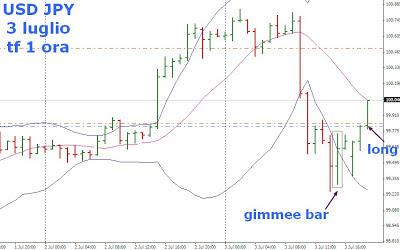 trading barra gimmee