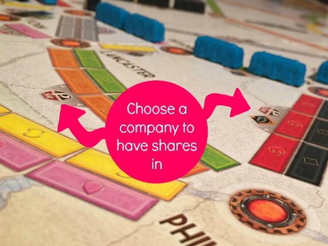 Companies on Ticket to Ride Pennsylvania