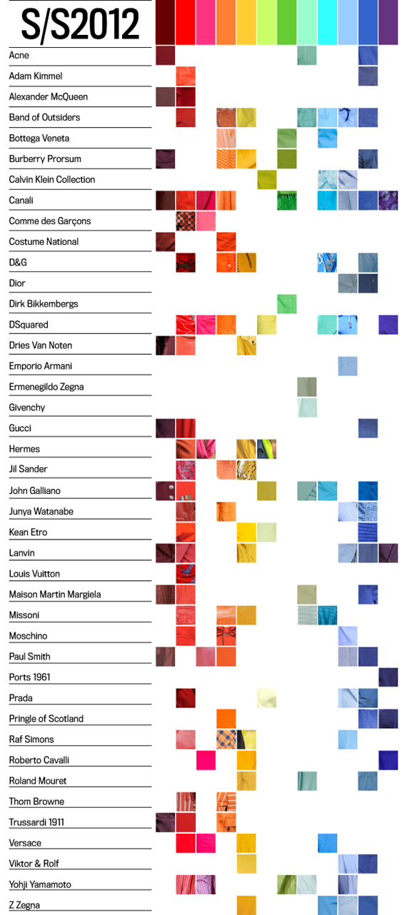 spring summer 2012: color trends