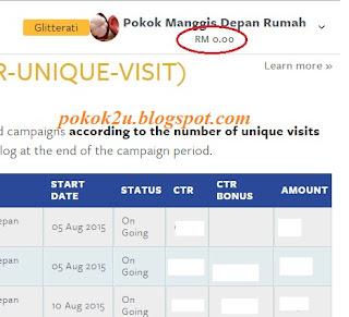 Cash Out Nuffnang RM123