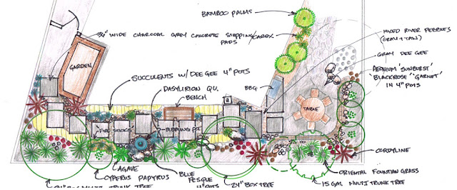 landscape design mid-century modern home 1