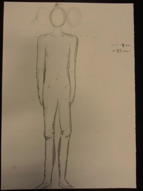 Mallista piirtäminen