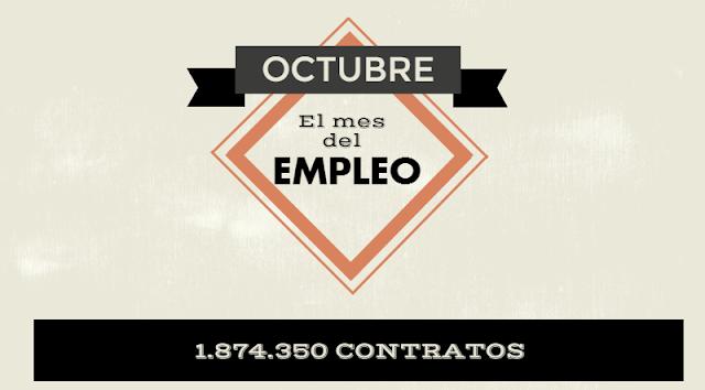 Octubre-el-mes-con-mas-empleo