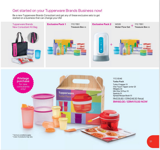 Tupperware Memberships Sign Up