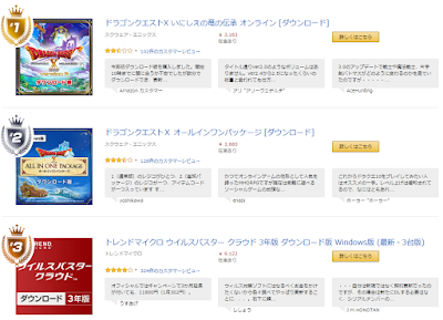 ゲーム&PCソフトダウンロード部門