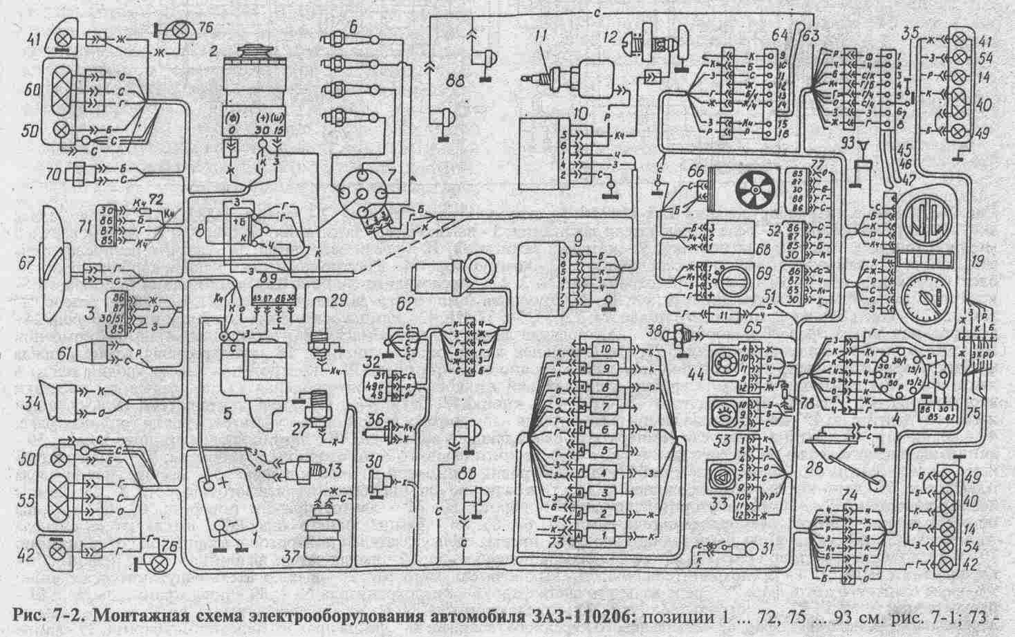 Принципиальная электрическая схема автомобиля таврия