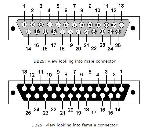 Db25 Pinout Diagram Db25 Get Free Image About Wiring Diagram