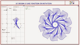 http://dmentrard.free.fr/GEOGEBRA/Maths/fonctionalg/foncrotatMD.html