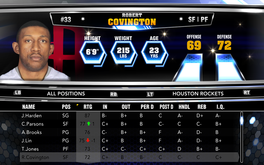 Download NBA 2K14 Roster Update Latest Lineups