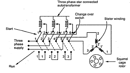 3450 Rpm Capacitor Start Motor Wiring Diagram as well 987ed8c038f7758c5d429ead01ac0122 likewise 5 Phase Stepper Motor Schematic moreover Fan Circuit Diagram Symbol moreover Interruptores Centrifugos Termica Y. on single phase capacitor motor diagrams