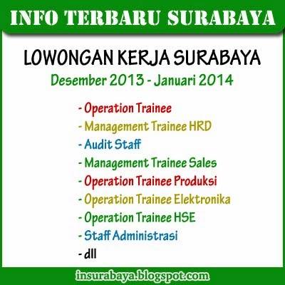 Lowongan Kerja Surabaya Desember 2013