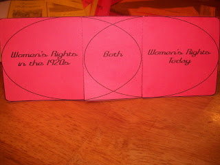 Women's Rights elements for lapbook