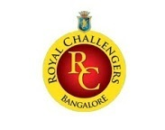 Royal Challengers Bangalore IPL 6 Squad Players list