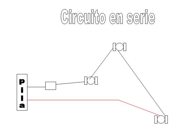 Circuito Serie : De quinto y sexto primaria ejemplo circuito en