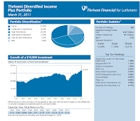 Thrivent Diversified Income Plus A