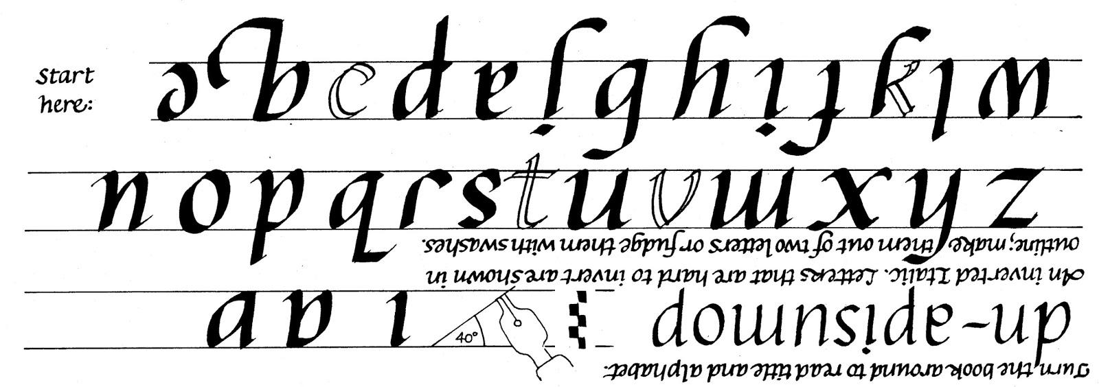 Margaret shepherd calligraphy italic ambigram