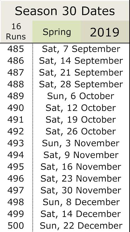 Season 29 Dates