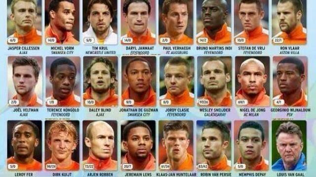 قائمة هولندا النهائية لكأس العالم بالبرازيل