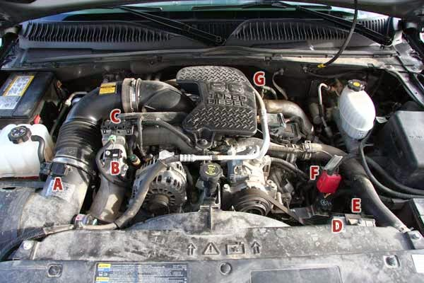 Duramax Wiring Diagram Get Free Image About Wiring Diagram