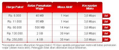 Paket Internet As - Flash Optima