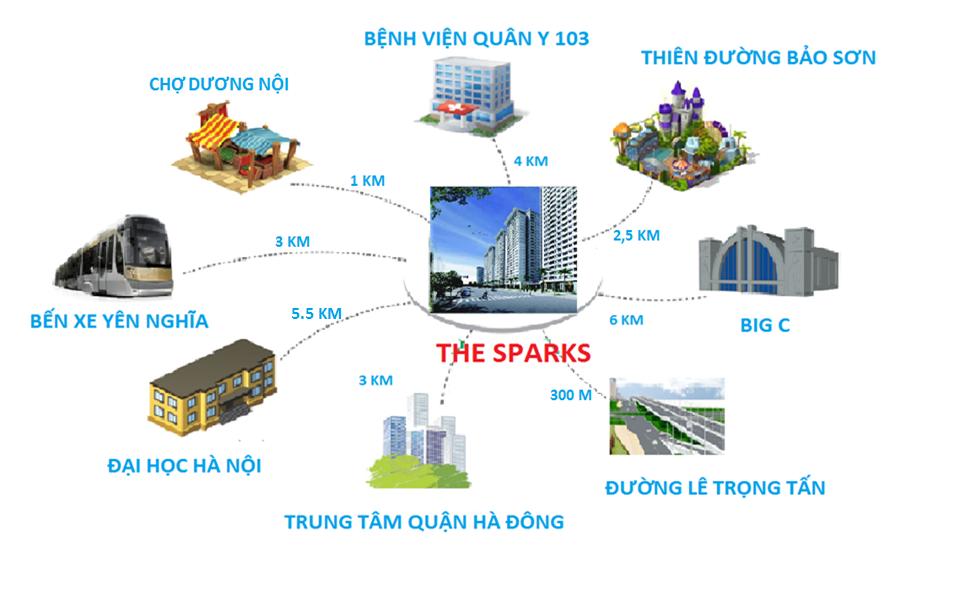 Liên kết vùng chung cư The Sparks Dương Nội