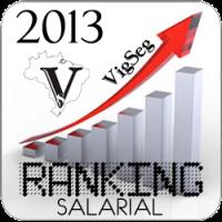 Ranking Salarial 2013