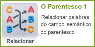 http://www.educaplay.com/es/recursoseducativos/804253/o_parentesco_1.htm