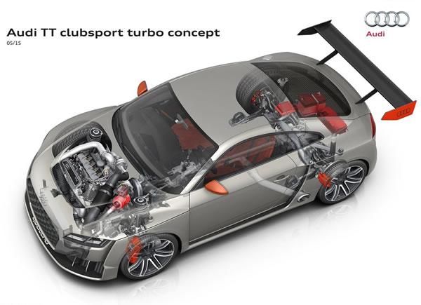 「TT Clubsport Turbo Concept」のパワートレーン構造図