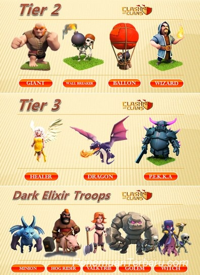 Perbedaan Clash Royale VS Clash of Clans