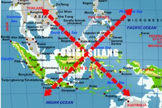 Dampak Keuntungan & Kekurangan Letak Geografis Indonesia