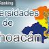 [Ranking] Universidades de Michoacán