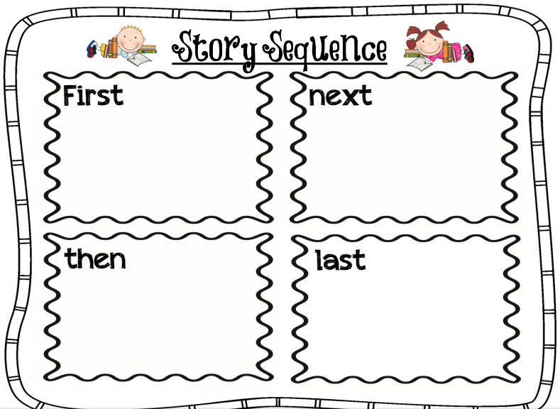 First Next Then Last Worksheet Printables Page Id 23360 – First Next Last Worksheets for Kindergarten