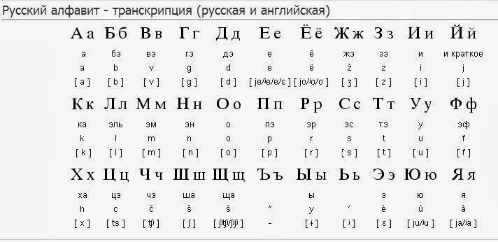 Алфавіт Український Роздрукувати