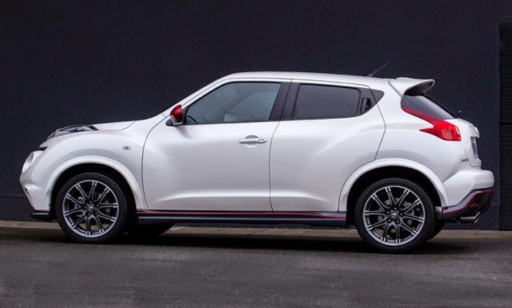 Nissan Juke Crossover 2015