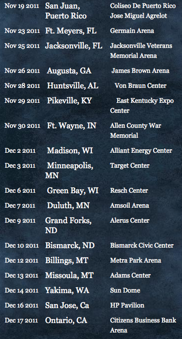 Avenged sevenfold tour dates in Melbourne