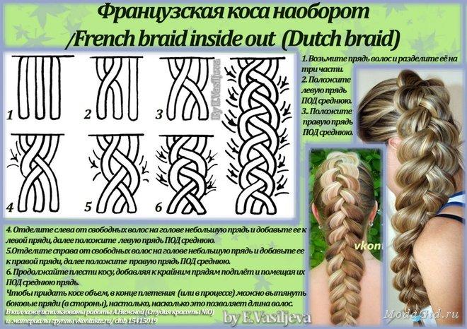 Плетение кос пошаговым