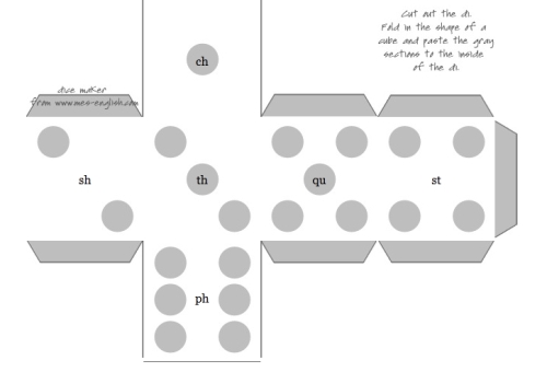 image regarding Printable Dice identified as Warren Sparrow: totally free printable cube producer