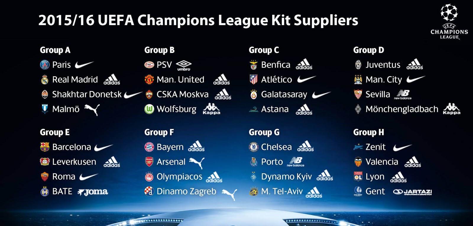 champion league gruppen