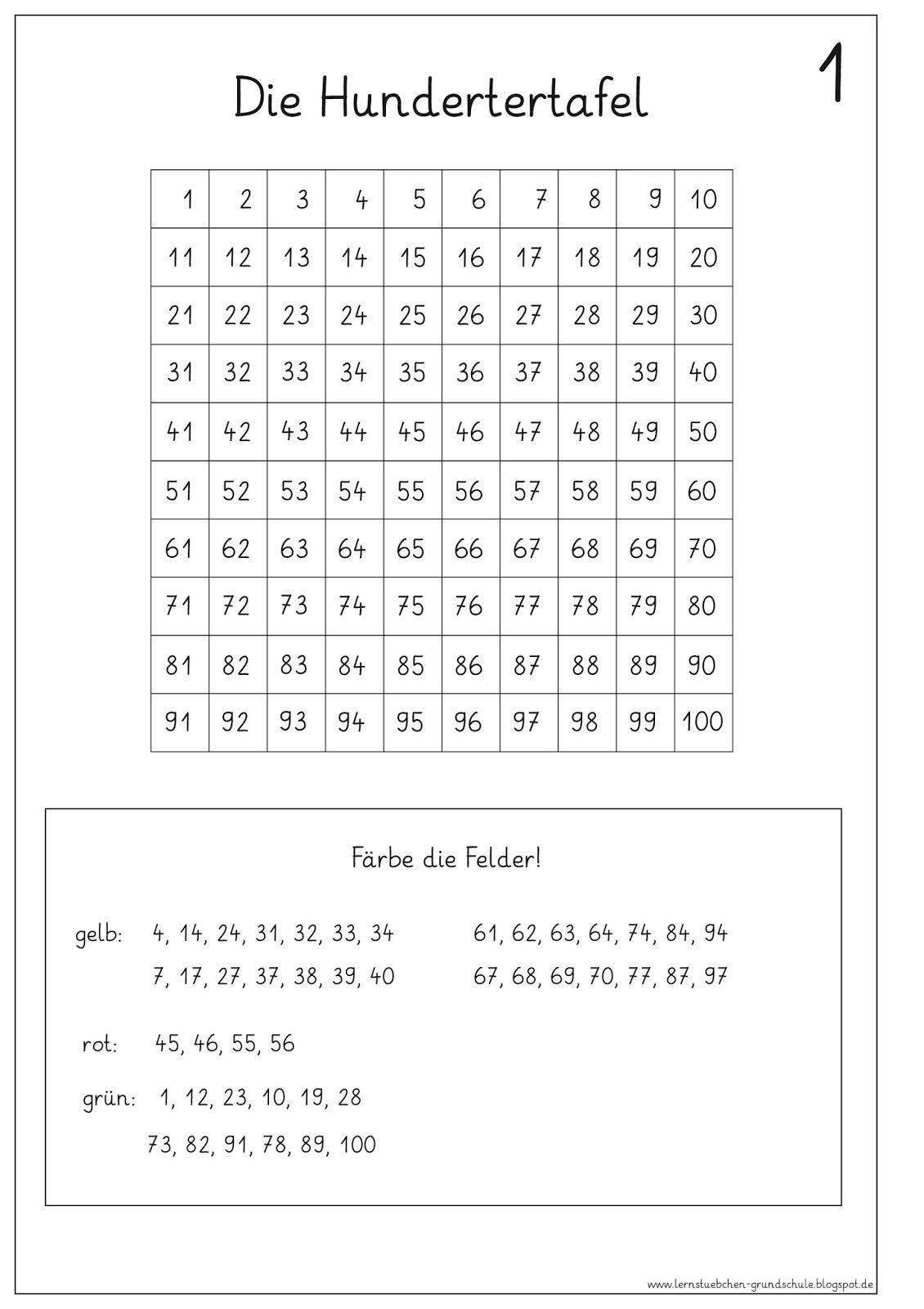 lernst252bchen die hundertertafel