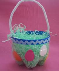The make do momfun frugal homemaking handmade easter basket i looked around on the internet and here are some of the frugal ideas i found negle Choice Image
