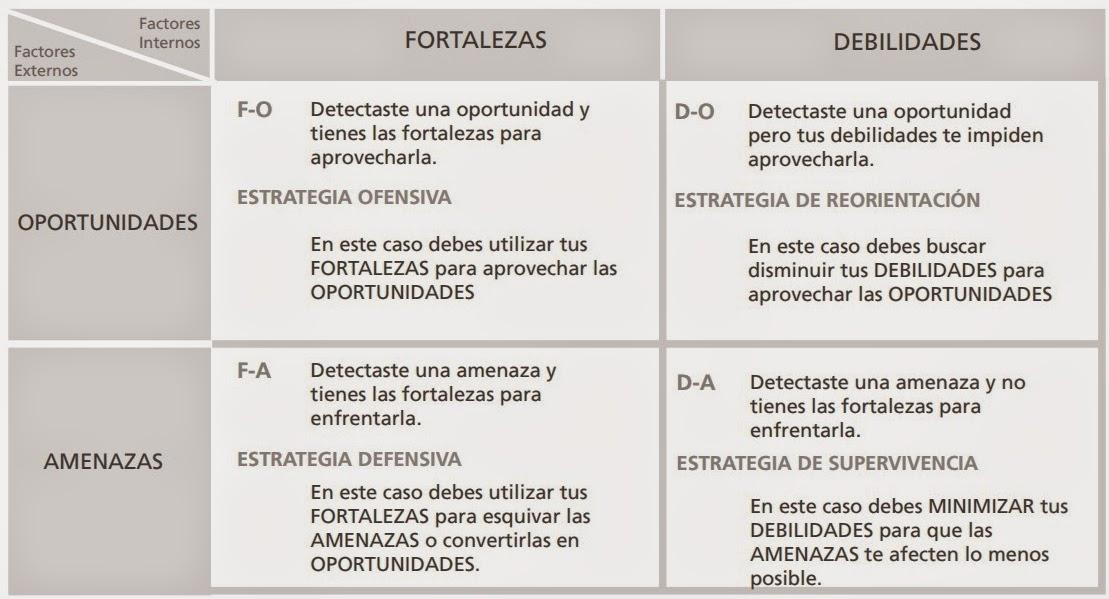 Segundo encargo an lisis foda portafolio arquitectura for Arquitectura para la educacion pdf