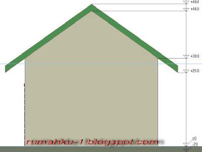 rumahku 1 ukuran rumah minimalis rumah type 22 60