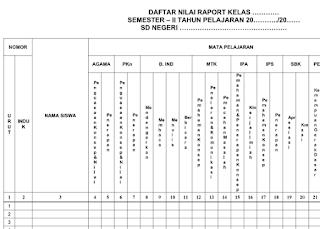 Daftar Nilai Raport Kelas